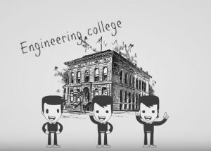Line drawing animation of three young men infront of an engineering college
