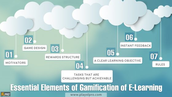 Infographic showing 7 elem
