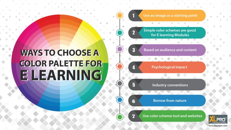 Color Palette For E Learning Ways To Choose It