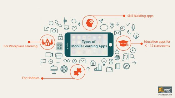 An image depicting a mobile with vector images around it
