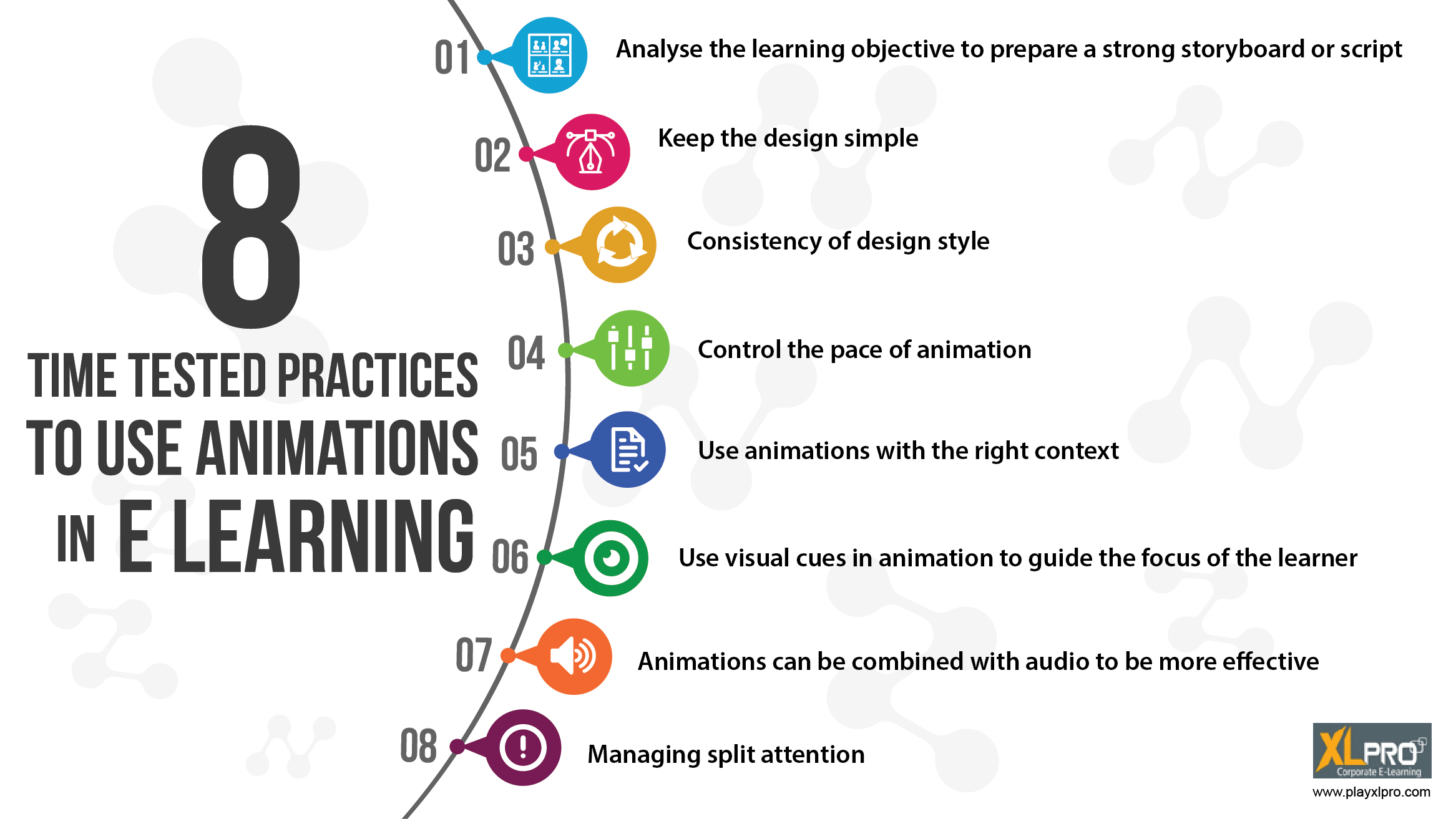 Animations In E Learning 8 Time Tested Practices E Learning Gamification Videos And Courses Development