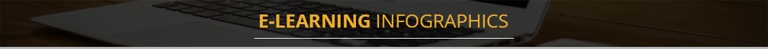 Elearning infographics title on keyboard background