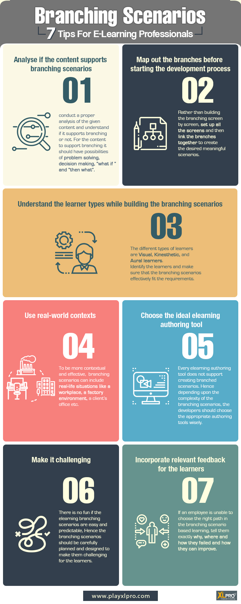 Infographic depicting 7 blocks for branching scenario tips for e-learning professionals