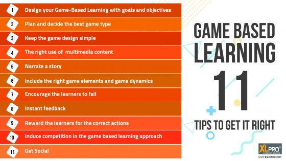Infographic with 11 icons depicting Game-Based Learning