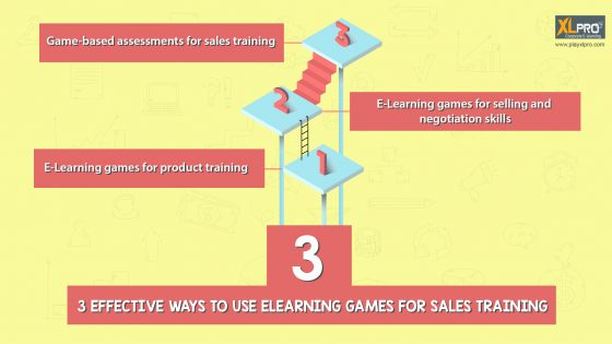Image depicting a game like corporate ladder and the sales person winning and climbing the corporate ladder of success