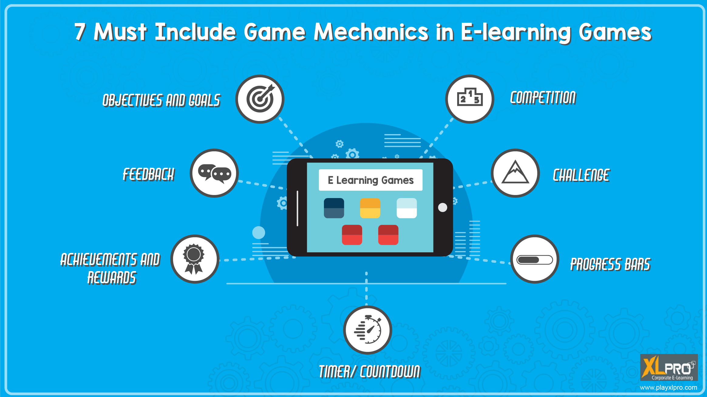 Infographic with 7 icons depicting game mechanics in e-learning games
