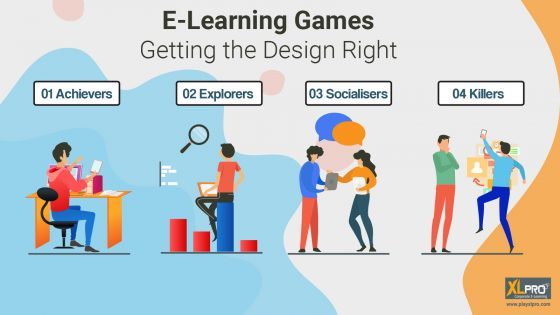 Image depicting the four categories of players to get the eLearning game design right