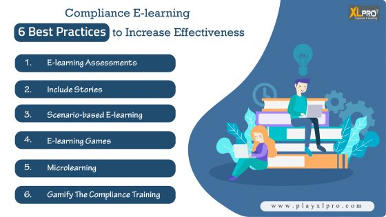 Image depicting employees undergoing compliance e-learning with six best practices mentioned as text strips