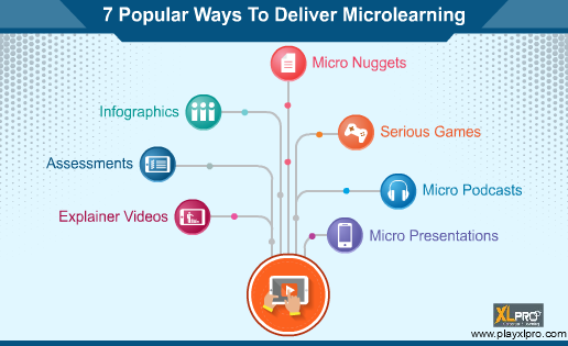 ways to deliver microlearning