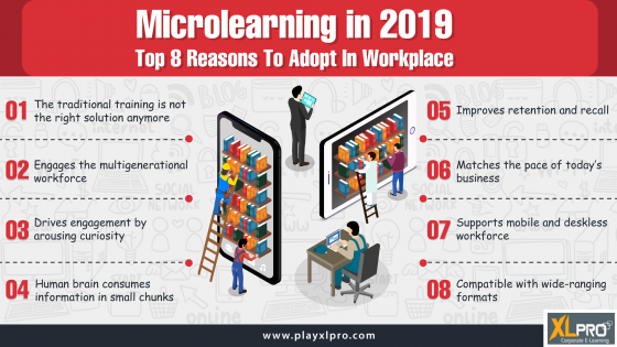 microlearning at workplace