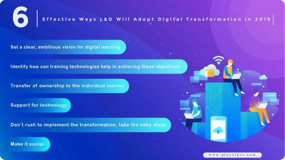 L&D and Digital Transformation