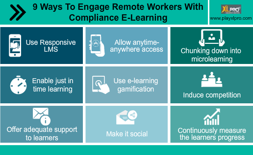 engaging remote workers with compliance e-learning