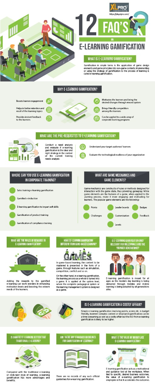Elearning gamification infpgraphic thumbnail